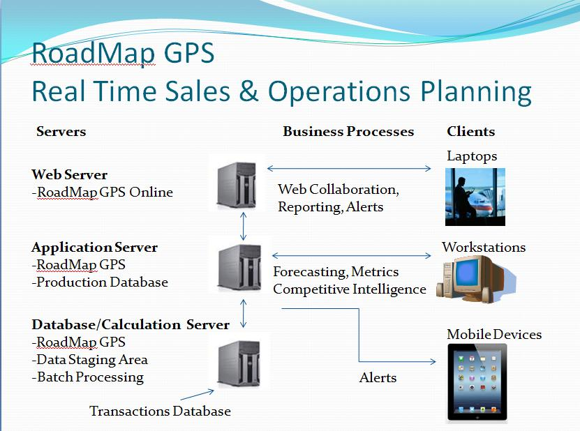 Real Time Sales and Operations Planning | RoadMap Technologies